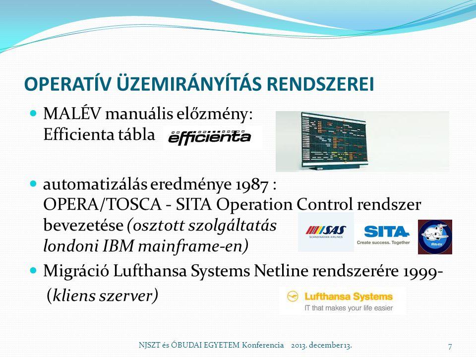 OPERATÍV ÜZEMIRÁNYÍTÁS RENDSZEREI 6 gépnél nagyobb flotta esetében jól optimalizál A rendszer fő feladatai:  menetrendszerkesztés és -aktualizálás  menetrend végrehatásának tervezése és a végrehajtás ellenőrzése  statisztikai jelentések, elemzések készítése NJSZT és ÓBUDAI EGYETEM Konferencia 2013.