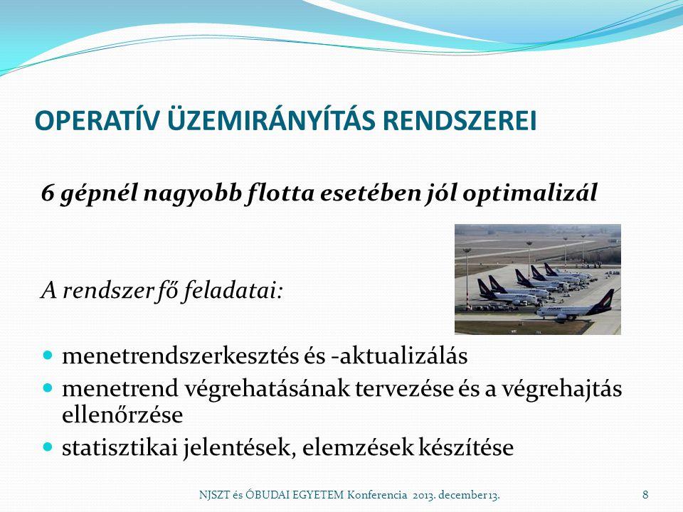 OPERATÍV ÜZEMIRÁNYÍTÁS RENDSZEREI 6 gépnél nagyobb flotta esetében jól optimalizál A rendszer fő feladatai:  menetrendszerkesztés és -aktualizálás 