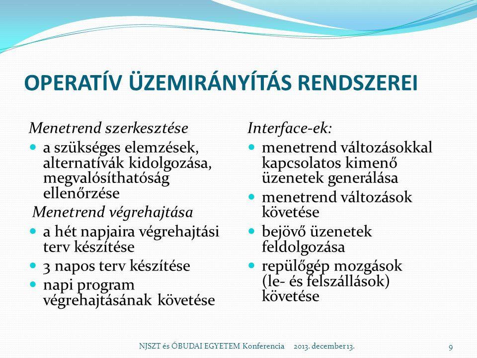 OPERATÍV ÜZEMIRÁNYÍTÁS RENDSZEREI Menetrend szerkesztése  a szükséges elemzések, alternatívák kidolgozása, megvalósíthatóság ellenőrzése Menetrend vé