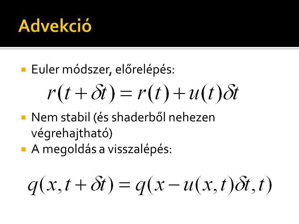  Euler módszer, előrelépés:  Nem stabil (és shaderből nehezen végrehajtható)  A megoldás a visszalépés: