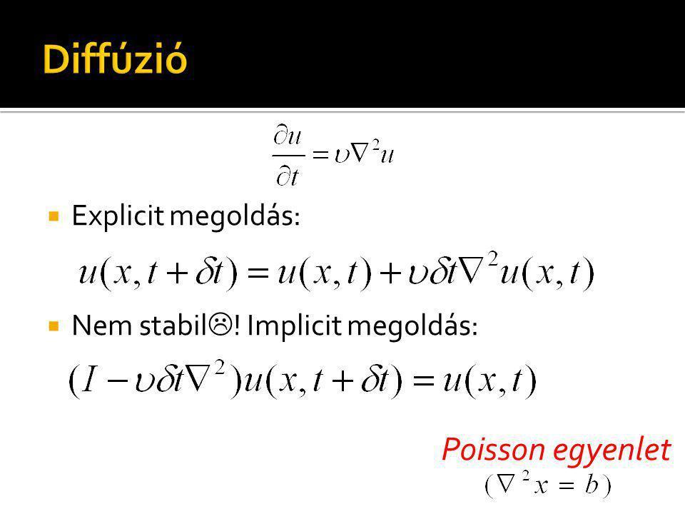  Explicit megoldás:  Nem stabil  ! Implicit megoldás: Poisson egyenlet