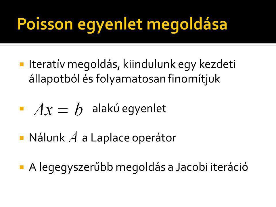  Iteratív megoldás, kiindulunk egy kezdeti állapotból és folyamatosan finomítjuk  alakú egyenlet  Nálunk a Laplace operátor  A legegyszerűbb megoldás a Jacobi iteráció