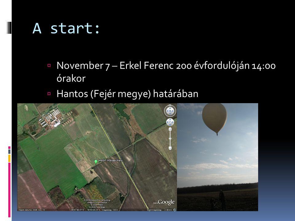 A start:  November 7 – Erkel Ferenc 200 évfordulóján 14:00 órakor  Hantos (Fejér megye) határában