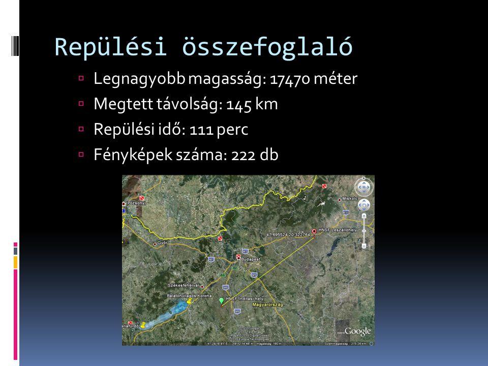 Repülési összefoglaló  Legnagyobb magasság: 17470 méter  Megtett távolság: 145 km  Repülési idő: 111 perc  Fényképek száma: 222 db