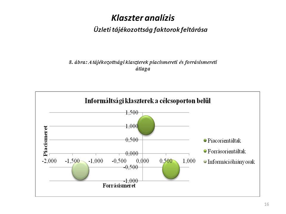 16 Üzleti tájékozottság faktorok feltárása Klaszter analízis 8. ábra: A tájékozottsági klaszterek piacismereti és forrásismereti átlaga