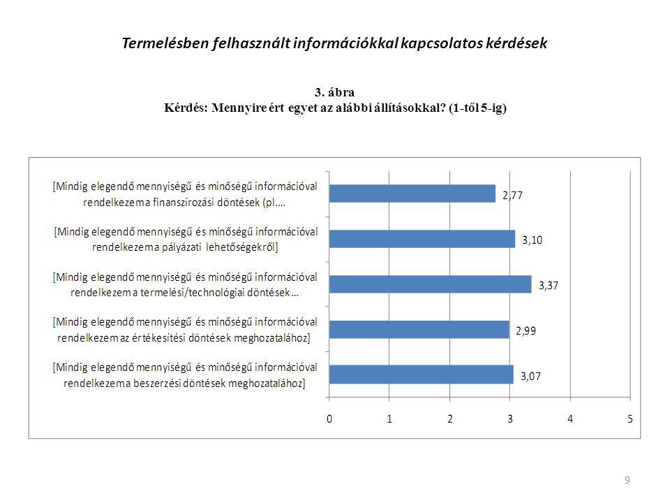 9 Termelésben felhasznált információkkal kapcsolatos kérdések 3. ábra Kérdés: Mennyire ért egyet az alábbi állításokkal? (1-től 5-ig)