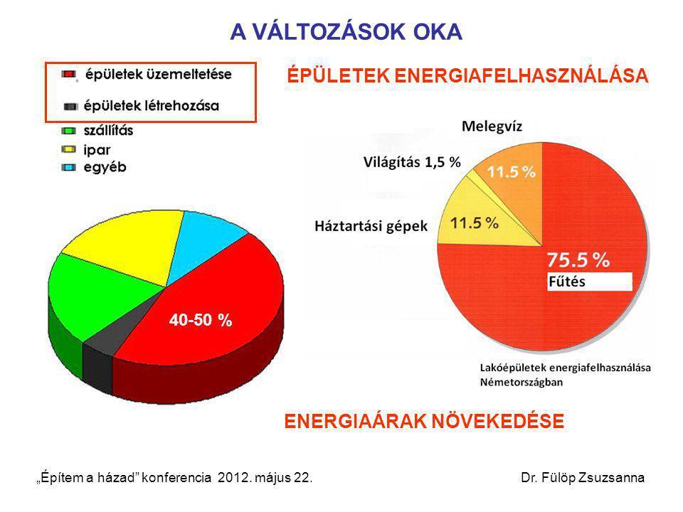 """ÉPÜLETEK ENERGIAFELHASZNÁLÁSA ENERGIAÁRAK NÖVEKEDÉSE 40-50 % 2012.április 20. Fülöp Zsuzsanna Ph.D A VÁLTOZÁSOK OKA """"Építem a házad"""" konferencia 2012."""