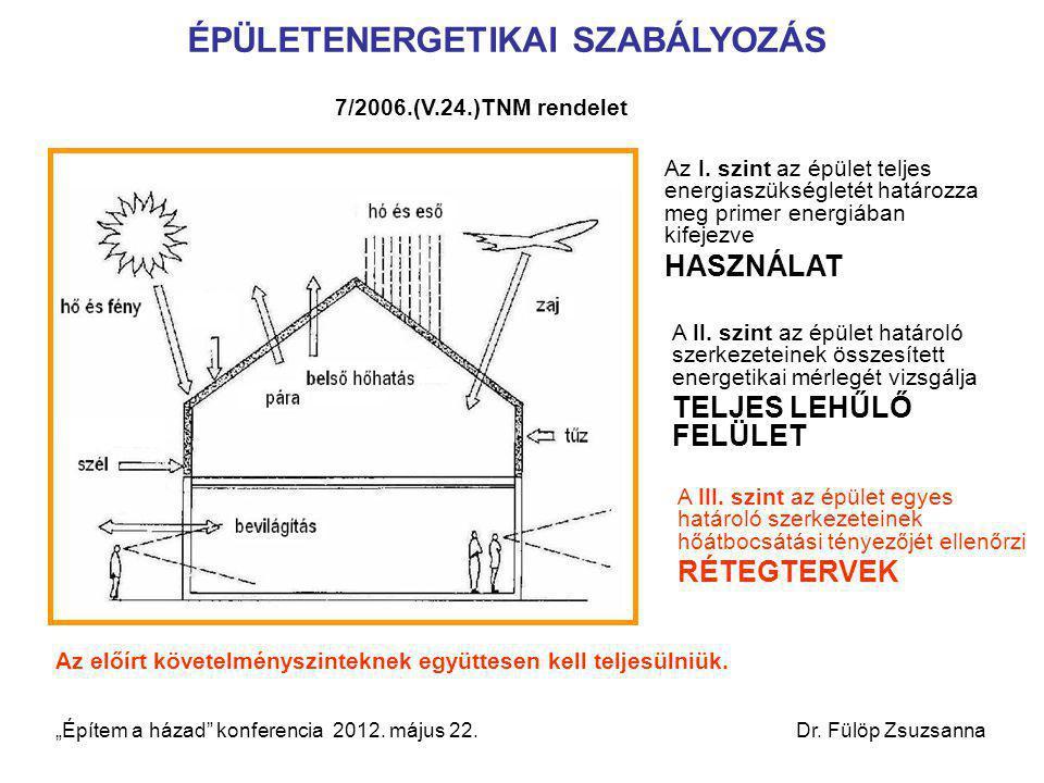 ÉPÜLETENERGETIKAI SZABÁLYOZÁS 7/2006.(V.24.)TNM rendelet Az I. szint az épület teljes energiaszükségletét határozza meg primer energiában kifejezve HA
