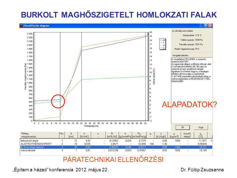 """ALAPADATOK? 2012.április 20. Fülöp Zsuzsanna Ph.D BURKOLT MAGHŐSZIGETELT HOMLOKZATI FALAK PÁRATECHNIKAI ELLENŐRZÉS! """"Építem a házad"""" konferencia 2012."""