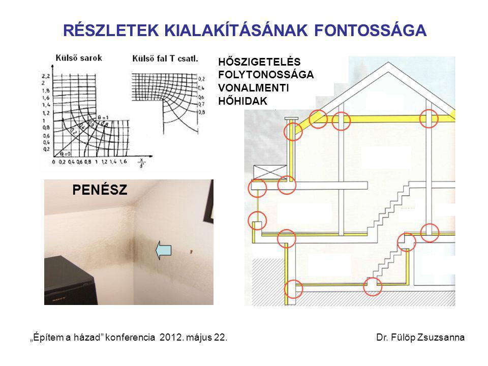 """RÉSZLETEK KIALAKÍTÁSÁNAK FONTOSSÁGA PENÉSZ HŐSZIGETELÉS FOLYTONOSSÁGA VONALMENTI HŐHIDAK """"Építem a házad"""" konferencia 2012. május 22. Dr. Fülöp Zsuzsa"""