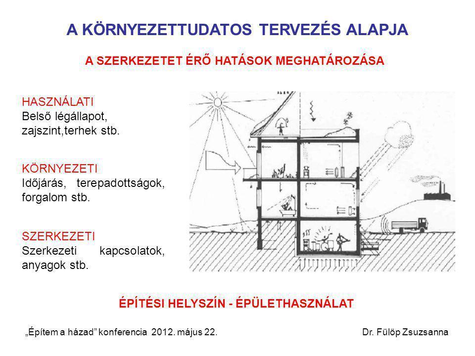 """""""Építem a házad"""" konferencia 2012. május 22. Dr. Fülöp Zsuzsanna A KÖRNYEZETTUDATOS TERVEZÉS ALAPJA KÖRNYEZETI Időjárás, terepadottságok, forgalom stb"""