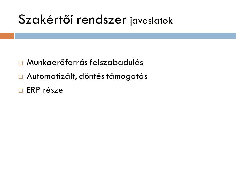 Szakértői rendszer javaslatok  Munkaerőforrás felszabadulás  Automatizált, döntés támogatás  ERP része