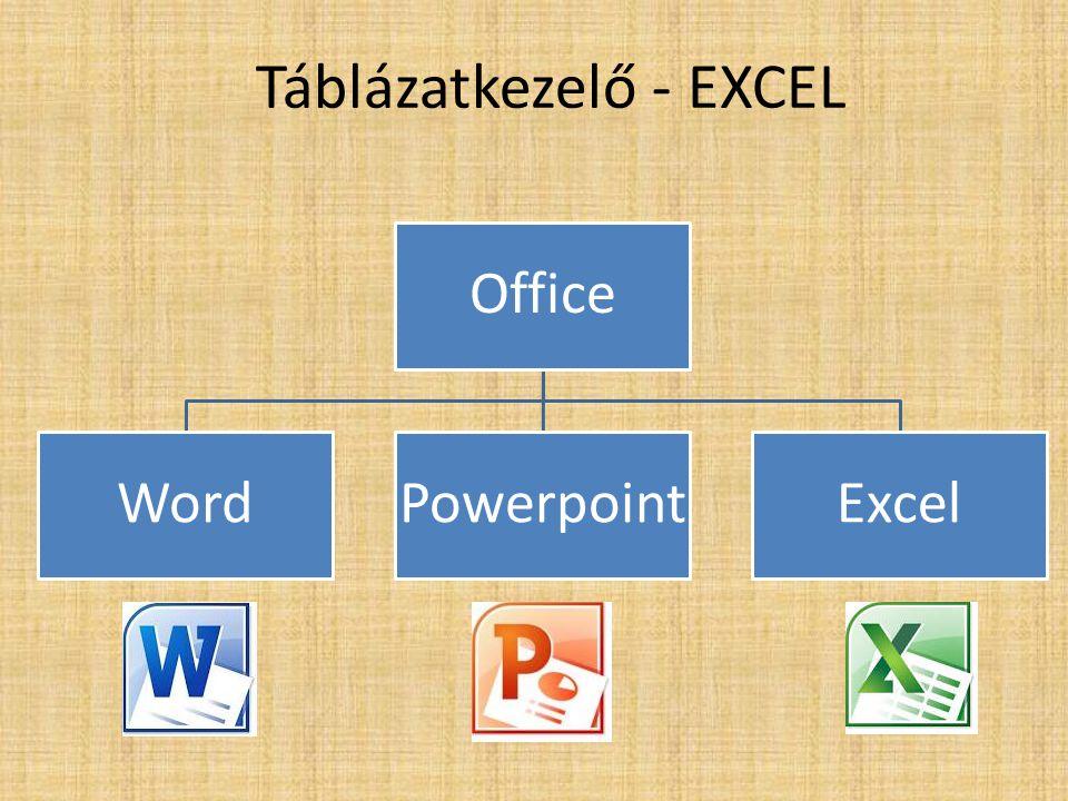 Táblázatkezelő - EXCEL Office WordPowerpointExcel
