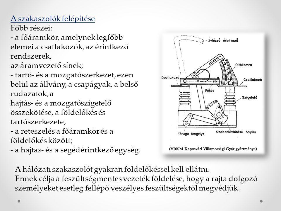 A szakaszolók felépítése Főbb részei: - a főáramkör, amelynek legfőbb elemei a csatlakozók, az érintkező rendszerek, az áramvezető sínek; - tartó- és