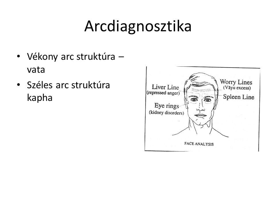 Arcdiagnosztika • Vékony arc struktúra – vata • Széles arc struktúra kapha
