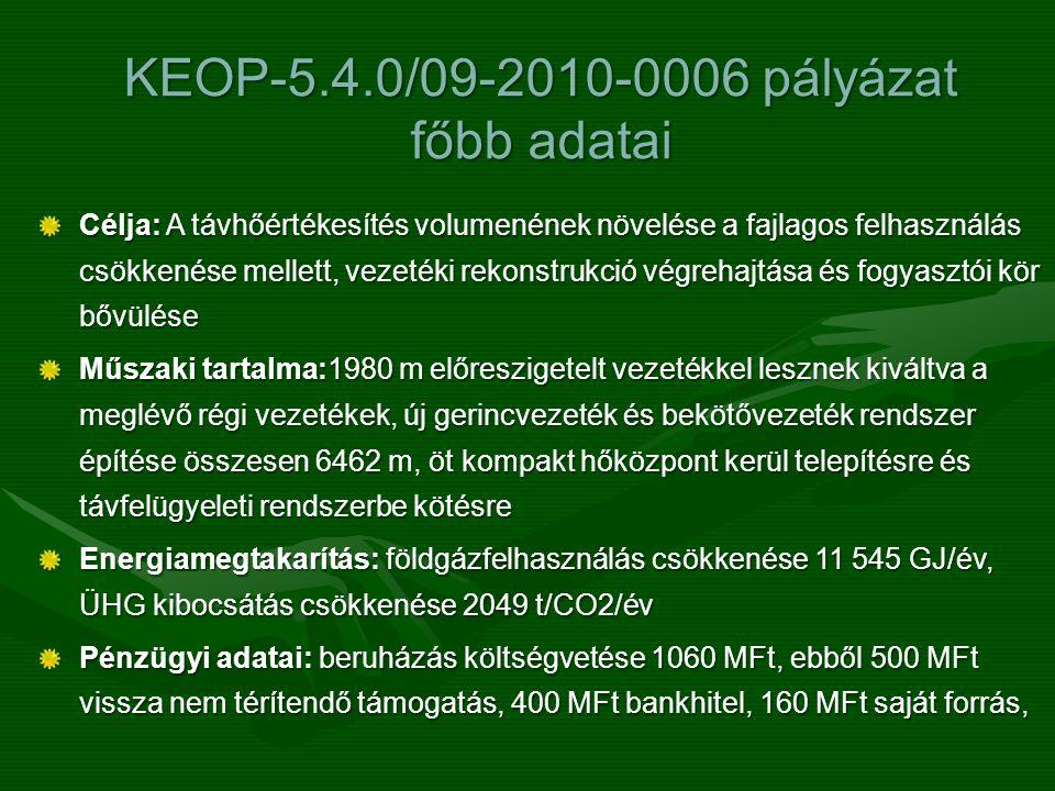 KEOP-5.4.0/09-2010-0006 pályázat főbb adatai Célja: A távhőértékesítés volumenének növelése a fajlagos felhasználás csökkenése mellett, vezetéki rekon