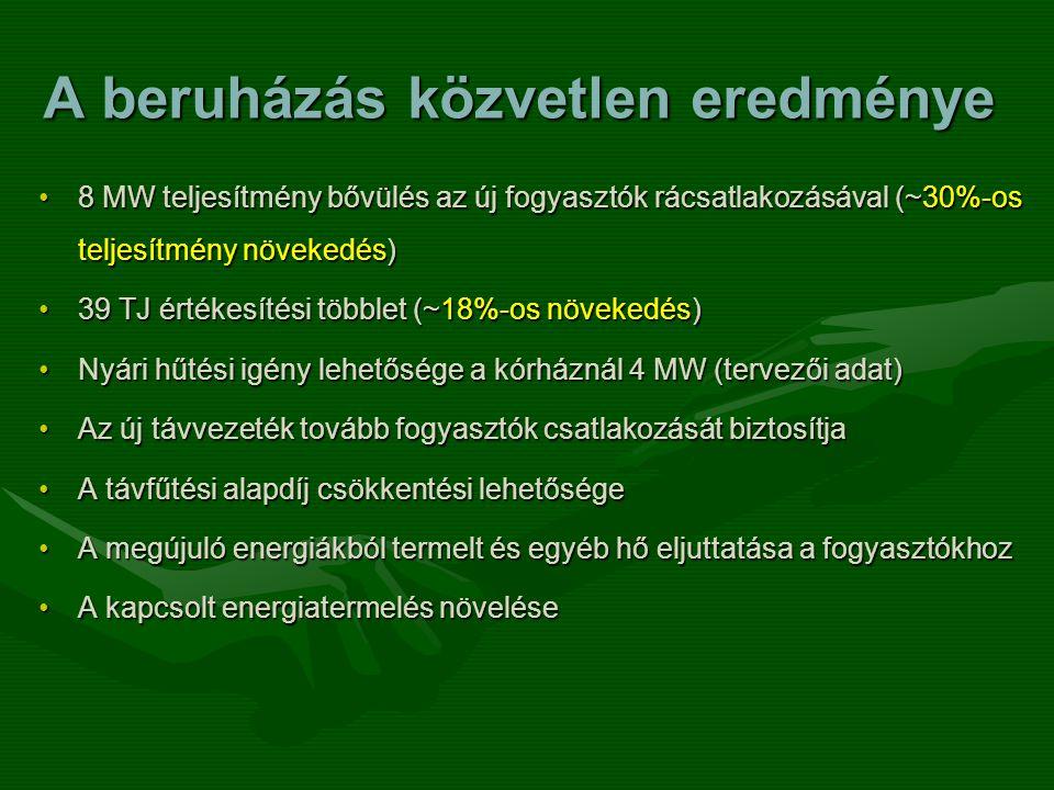 A beruházás közvetlen eredménye •8 MW teljesítmény bővülés az új fogyasztók rácsatlakozásával (~30%-os teljesítmény növekedés) •39 TJ értékesítési töb