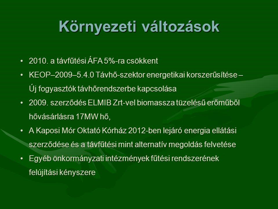 Környezeti változások •2010. a távfűtési ÁFA 5%-ra csökkent •KEOP–2009–5.4.0 Távhő-szektor energetikai korszerűsítése – Új fogyasztók távhőrendszerbe