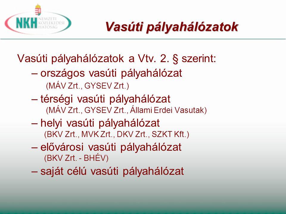 Vasúti pályahálózatok a Vtv. 2. § szerint: –országos vasúti pályahálózat (MÁV Zrt., GYSEV Zrt.) –térségi vasúti pályahálózat (MÁV Zrt., GYSEV Zrt., Ál