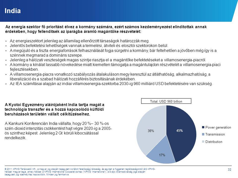 © 2011 KPMG Tanácsadó Kft., a magyar jog alapján bejegyzett korlátolt felelősségű társaság, és egyben a független tagtársaságokból álló KPMG- hálózat