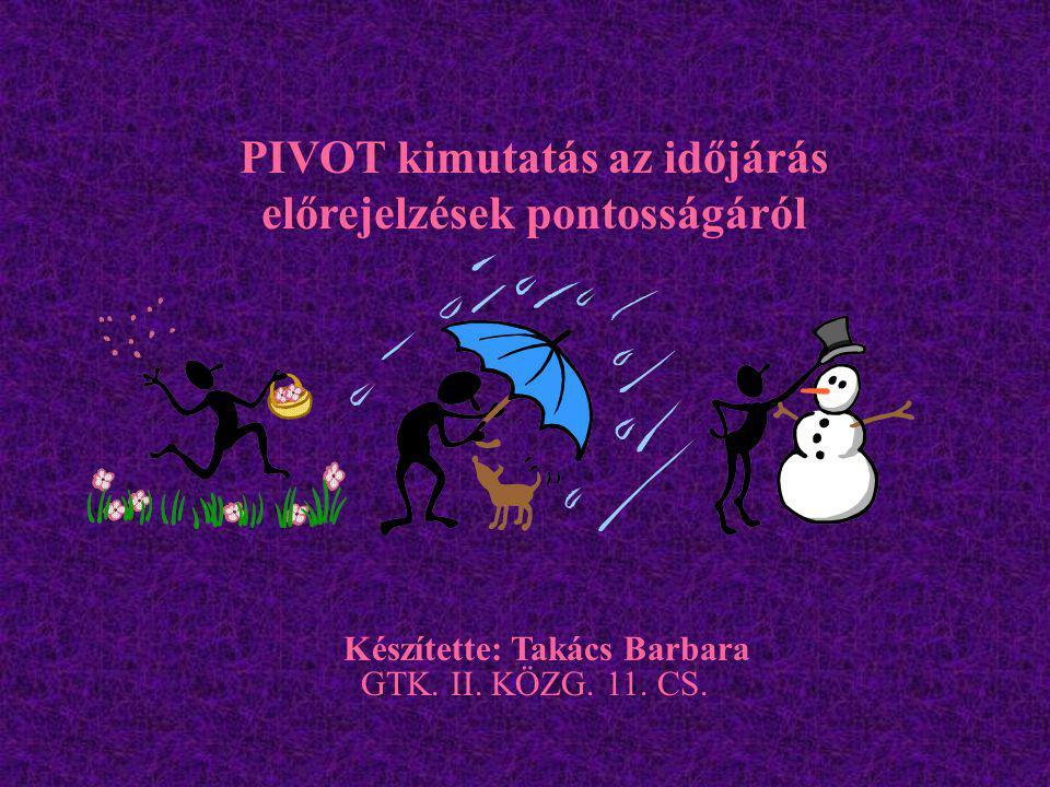 PIVOT kimutatás az időjárás előrejelzések pontosságáról Készítette: Takács Barbara GTK.
