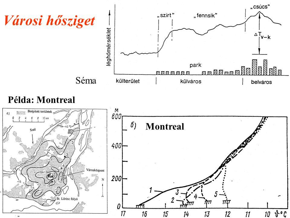 Példa: Montreal Séma Montreal Városi hősziget