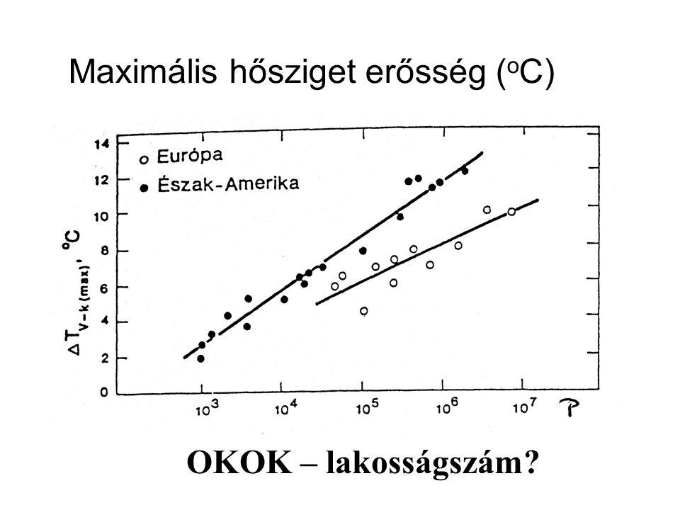 Maximális hősziget erősség ( o C) OKOK – lakosságszám?