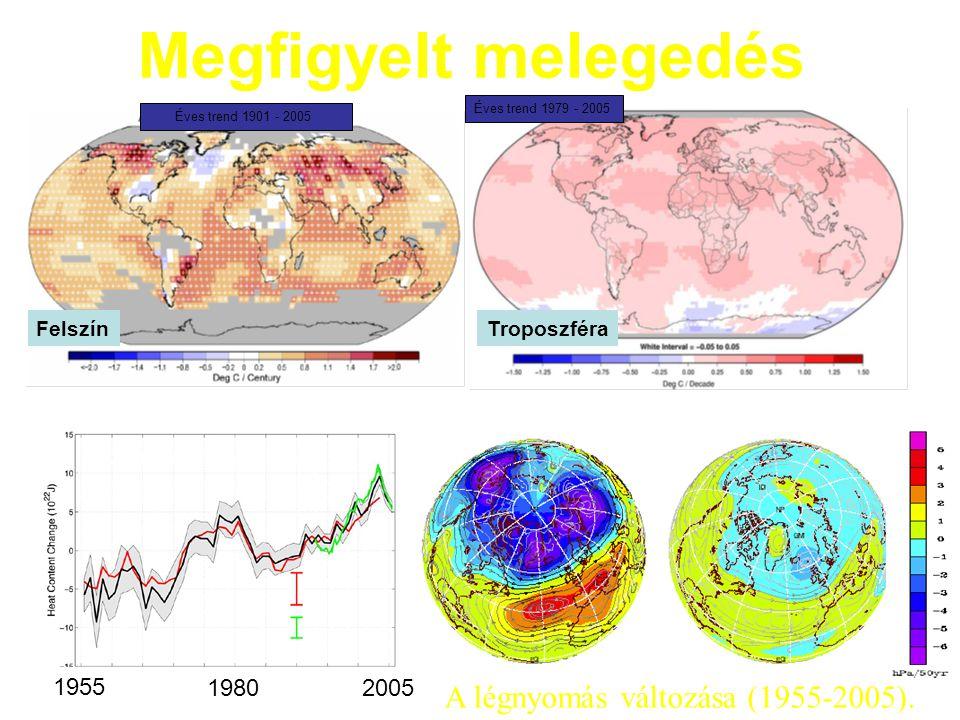 Megfigyelt melegedés Óceánok hőtartalma 1955 2005 1980 Éves trend 1979 - 2005 FelszínTroposzféra Éves trend 1901 - 2005 A légnyomás változása (1955-2005).
