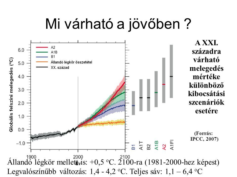 Mi várható a jövőben .(Forrás: IPCC, 2007) A XXI.