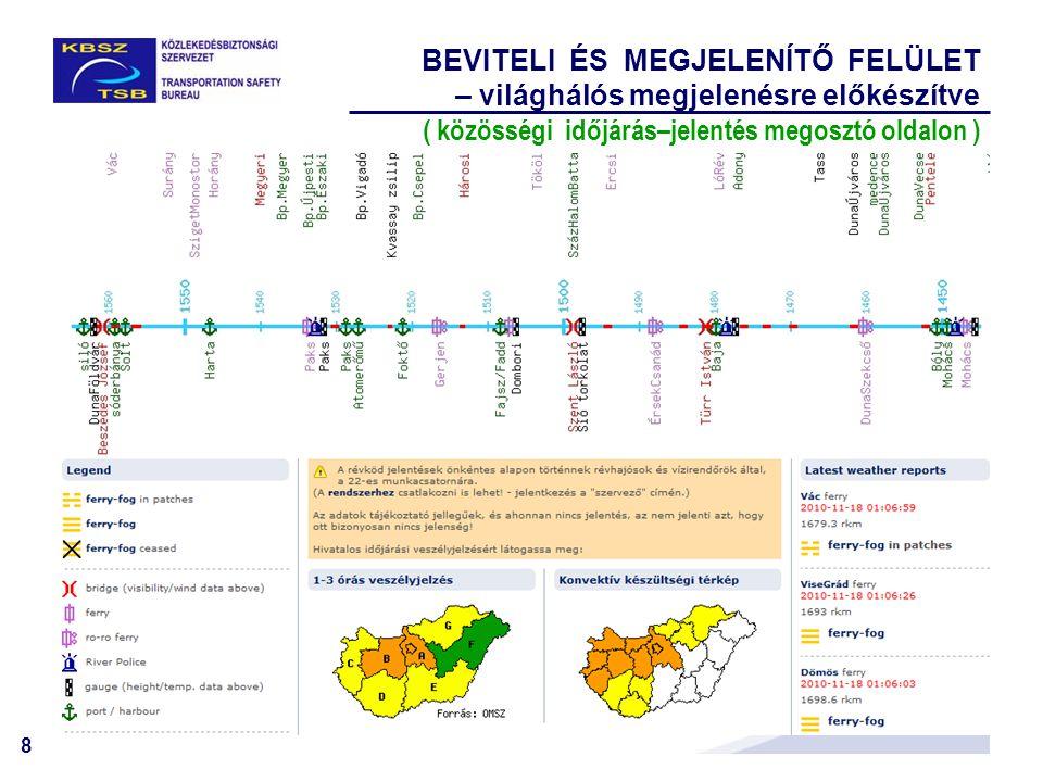 8 BEVITELI ÉS MEGJELENÍTŐ FELÜLET – világhálós megjelenésre előkészítve ( közösségi időjárás–jelentés megosztó oldalon )