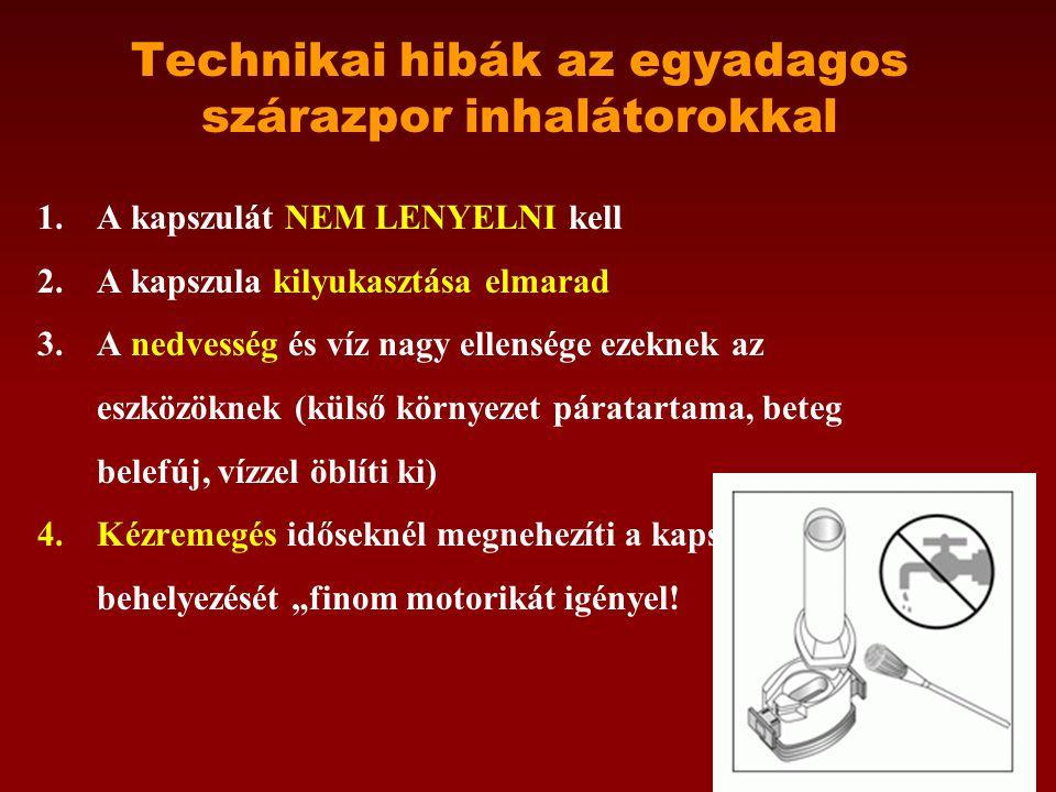 """Technikai hibák az egyadagos szárazpor inhalátorokkal 1.A kapszulát NEM LENYELNI kell 2.A kapszula kilyukasztása elmarad 3.A nedvesség és víz nagy ellensége ezeknek az eszközöknek (külső környezet páratartama, beteg belefúj, vízzel öblíti ki) 4.Kézremegés időseknél megnehezíti a kapszula behelyezését """"finom motorikát igényel!"""