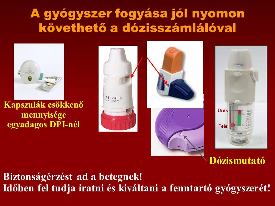 A gyógyszer fogyása jól nyomon követhető a dózisszámlálóval Kapszulák csökkenő mennyisége egyadagos DPI-nél Üres Tele Dózismutató Biztonságérzést ad a betegnek.