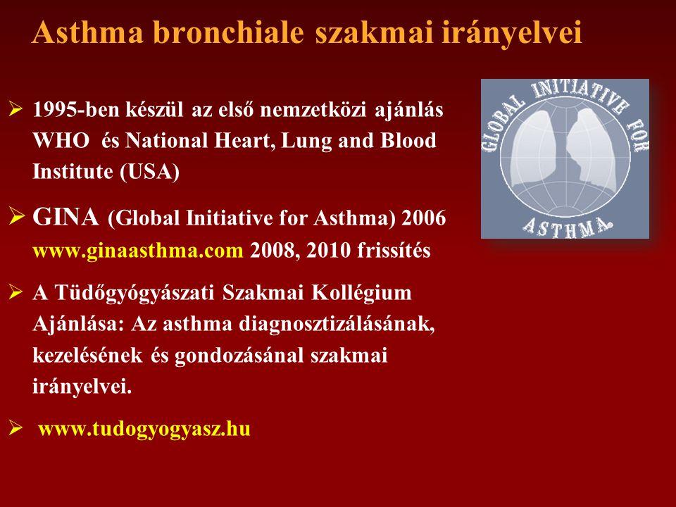Asthma bronchiale szakmai irányelvei  1995-ben készül az első nemzetközi ajánlás WHO és National Heart, Lung and Blood Institute (USA)  GINA (Global Initiative for Asthma) 2006 www.ginaasthma.com 2008, 2010 frissítés  A Tüdőgyógyászati Szakmai Kollégium Ajánlása: Az asthma diagnosztizálásának, kezelésének és gondozásánal szakmai irányelvei.