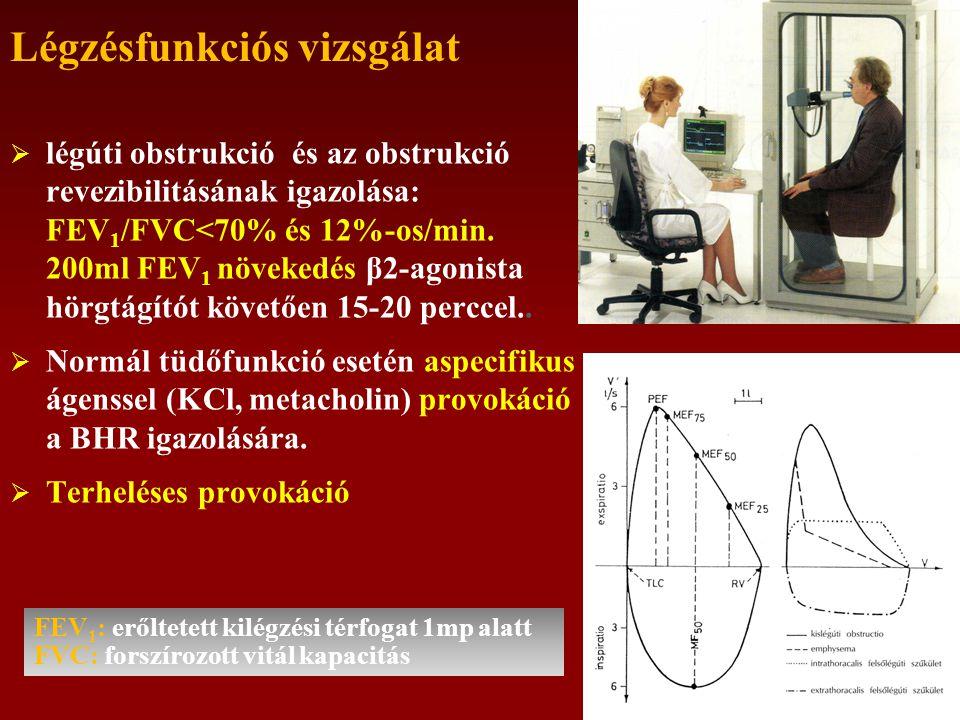 Légzésfunkciós vizsgálat  légúti obstrukció és az obstrukció revezibilitásának igazolása: FEV 1 /FVC<70% és 12%-os/min.