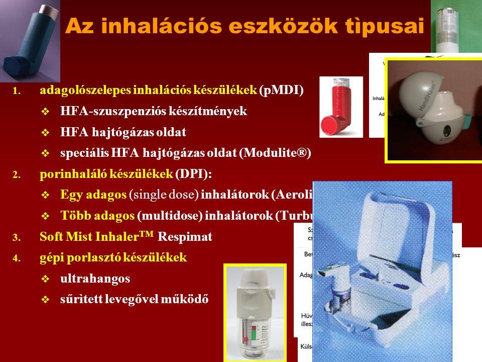 Inhalációs kezelés előnyei A gyógyszer közvetlenül a célszervbe jut 1.