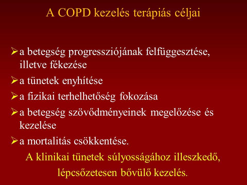 A COPD kezelés terápiás céljai  a betegség progressziójának felfüggesztése, illetve fékezése  a tünetek enyhítése  a fizikai terhelhetőség fokozása  a betegség szövődményeinek megelőzése és kezelése  a mortalitás csökkentése.