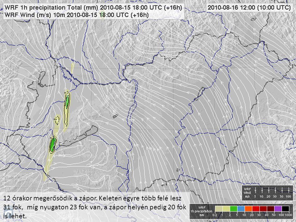 12 órakor megerősödik a zápor. Keleten egyre több felé lesz 31 fok, míg nyugaton 23 fok van, a zápor helyén pedig 20 fok is lehet.