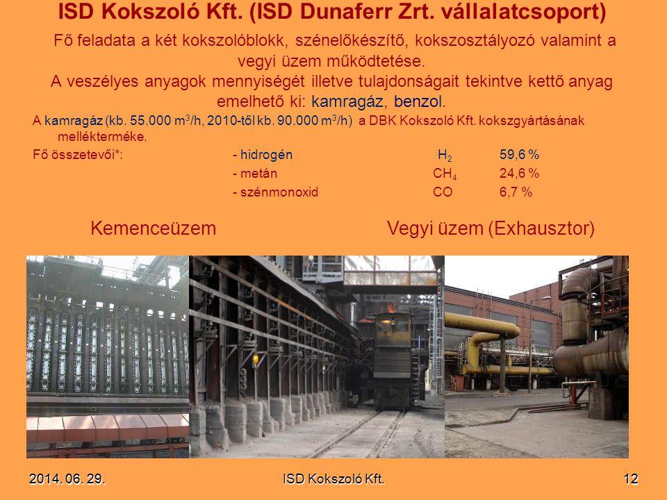 2014. 06. 29.2014. 06. 29.2014. 06. 29.12 ISD Kokszoló Kft. (ISD Dunaferr Zrt. vállalatcsoport) Fő feladata a két kokszolóblokk, szénelőkészítő, koksz