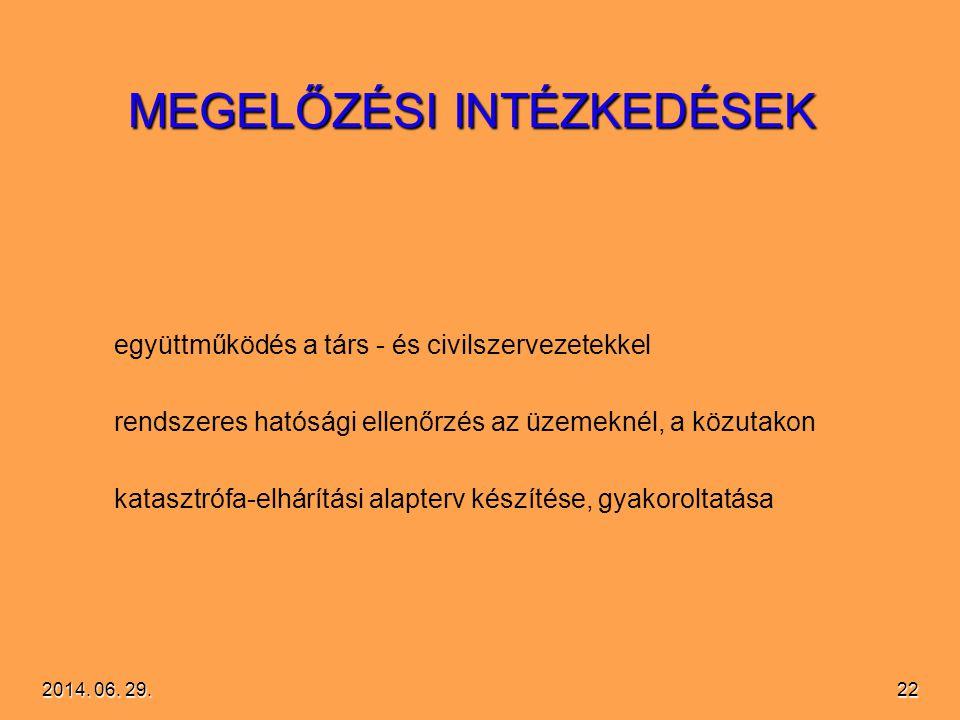 2014. 06. 29.2014. 06. 29.2014. 06. 29.22 MEGELŐZÉSI INTÉZKEDÉSEK együttműködés a társ - és civilszervezetekkel rendszeres hatósági ellenőrzés az üzem