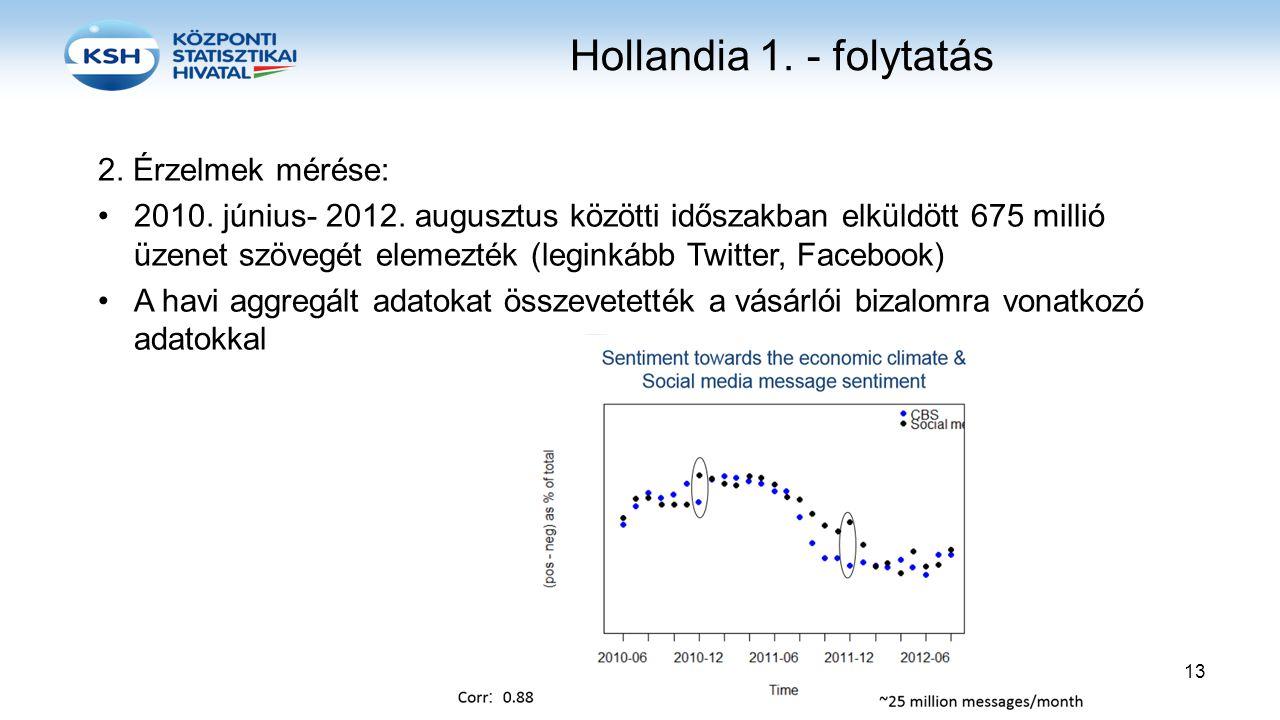 Hollandia 1. - folytatás 2. Érzelmek mérése: •2010. június- 2012. augusztus közötti időszakban elküldött 675 millió üzenet szövegét elemezték (leginká