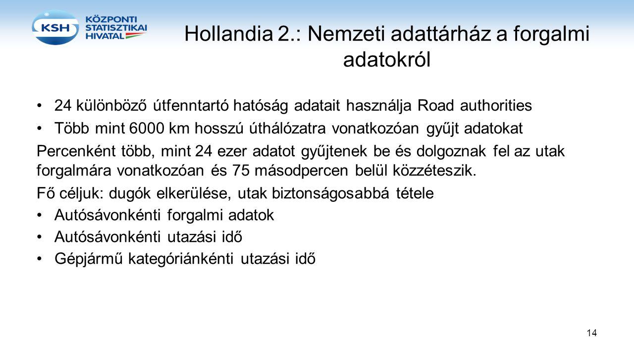 Hollandia 2.: Nemzeti adattárház a forgalmi adatokról •24 különböző útfenntartó hatóság adatait használja Road authorities •Több mint 6000 km hosszú ú