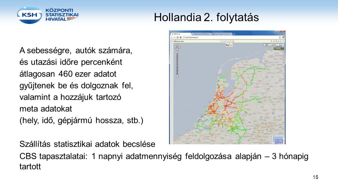Hollandia 2. folytatás A sebességre, autók számára, és utazási időre percenként átlagosan 460 ezer adatot gyűjtenek be és dolgoznak fel, valamint a ho
