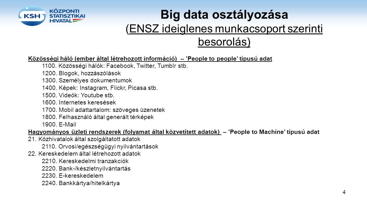 Big data osztályozása (ENSZ ideiglenes munkacsoport szerinti besorolás) Közösségi háló (ember által létrehozott információ) – 'People to people' típus