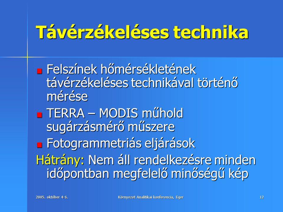 2005. október 4-6.Környezet Analitikai konferencia, Eger12 Távérzékeléses technika Felszínek hőmérsékletének távérzékeléses technikával történő mérése