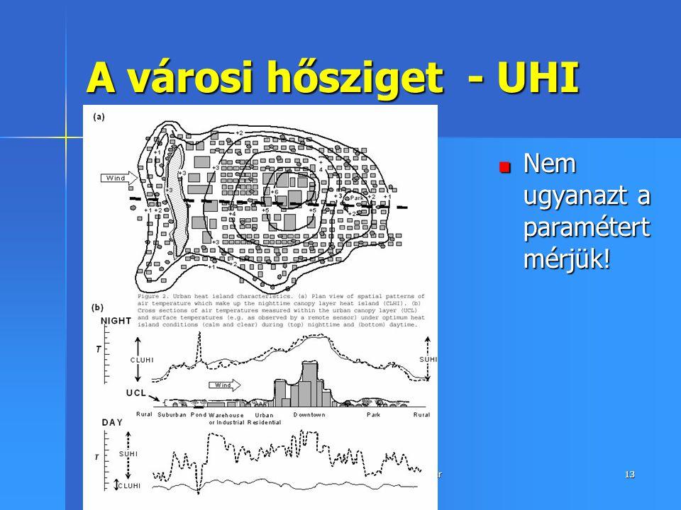 2005. október 4-6.Környezet Analitikai konferencia, Eger13 A városi hősziget - UHI Nem ugyanazt a paramétert mérjük!
