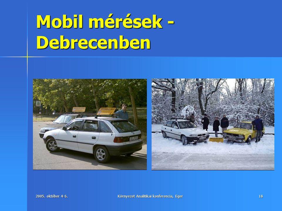2005. október 4-6.Környezet Analitikai konferencia, Eger18 Mobil mérések - Debrecenben