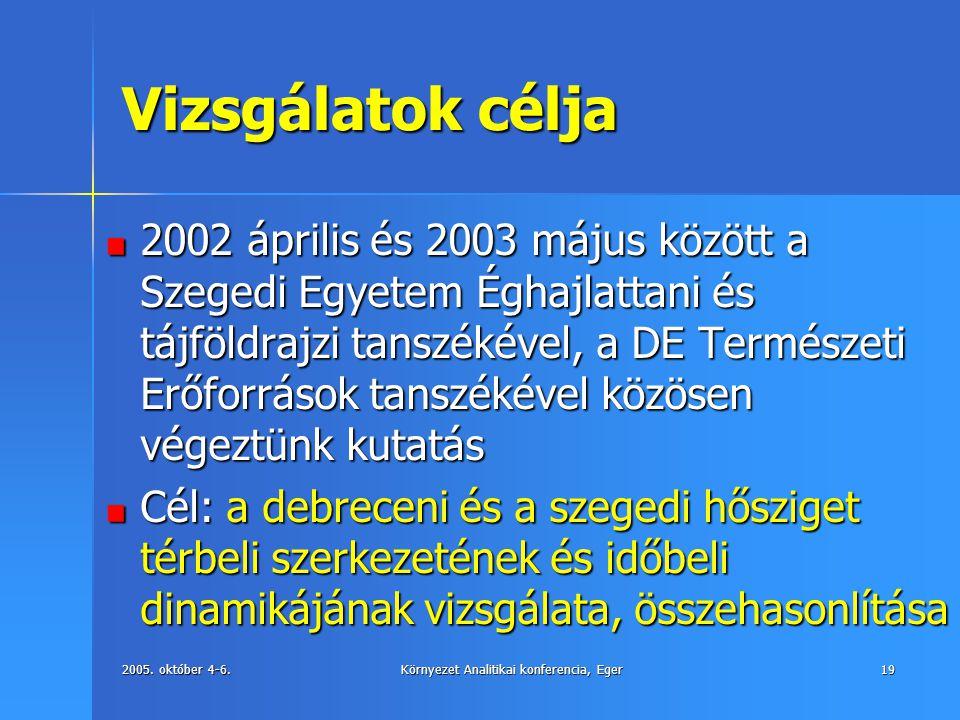 2005. október 4-6.Környezet Analitikai konferencia, Eger19 Vizsgálatok célja 2002 április és 2003 május között a Szegedi Egyetem Éghajlattani és tájfö