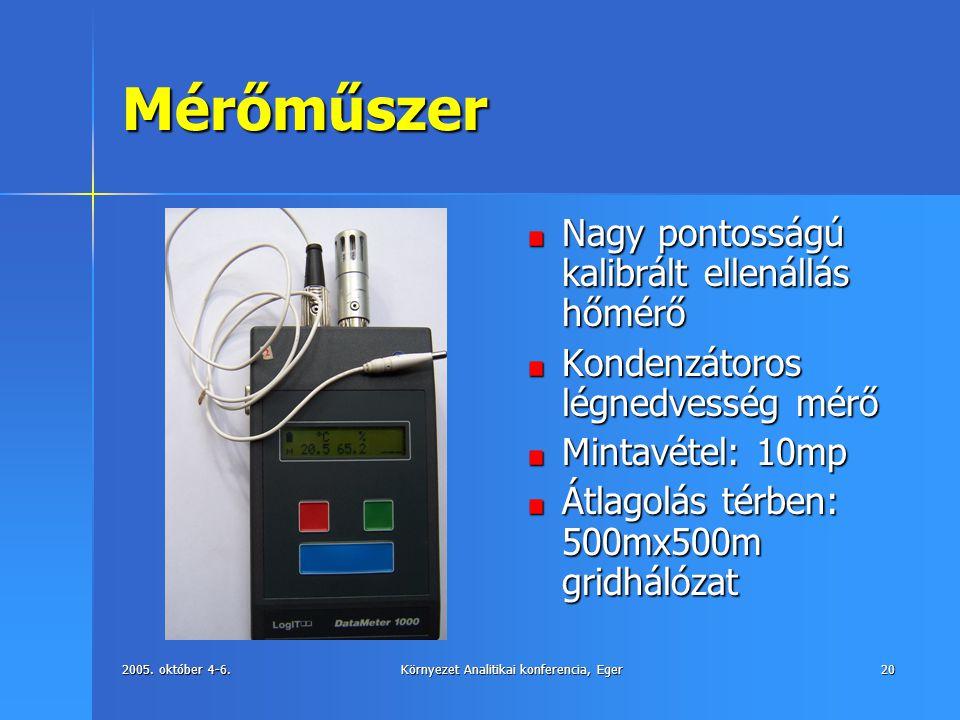2005. október 4-6.Környezet Analitikai konferencia, Eger20 Mérőműszer Nagy pontosságú kalibrált ellenállás hőmérő Kondenzátoros légnedvesség mérő Mint