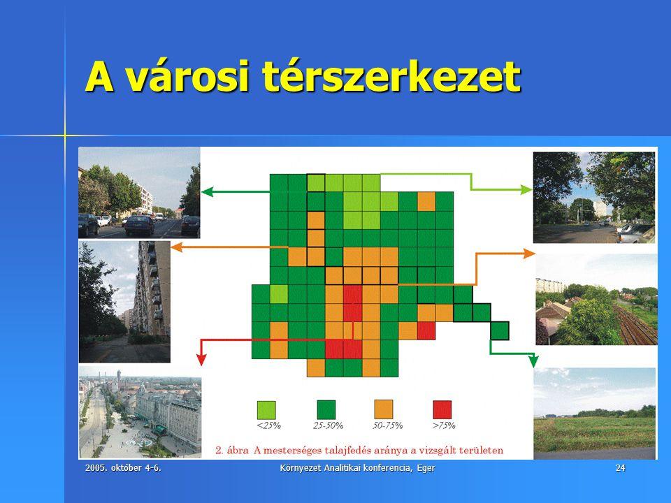 2005. október 4-6.Környezet Analitikai konferencia, Eger24 A városi térszerkezet