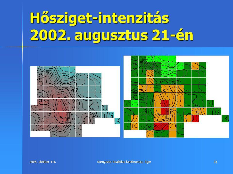 2005. október 4-6.Környezet Analitikai konferencia, Eger25 Hősziget-intenzitás 2002. augusztus 21-én